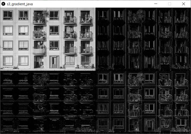 微分フィルタ(左上:原画像、右上:x軸方向の微分画像、左下:y軸方向の微分画像、右下:エッジ強度画像)